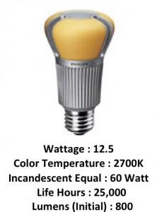 How to guide. Led light bulbs. Choosing LED lights.