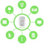 Belkin's WeMo Home Automation Switch: Are we Lighting the Whole Neighborhood?