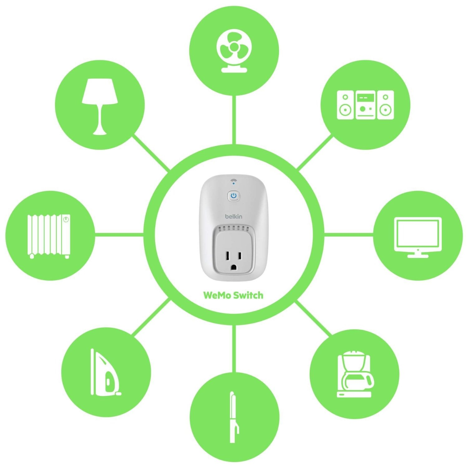 Belkin wemo home automation energy saving - Home automation energy saving ...